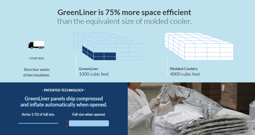 GreenLiner Space-Saving Design