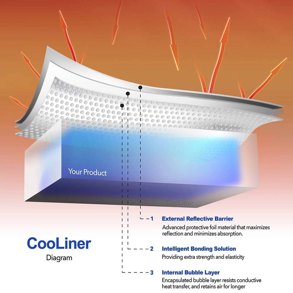Insulating box liner