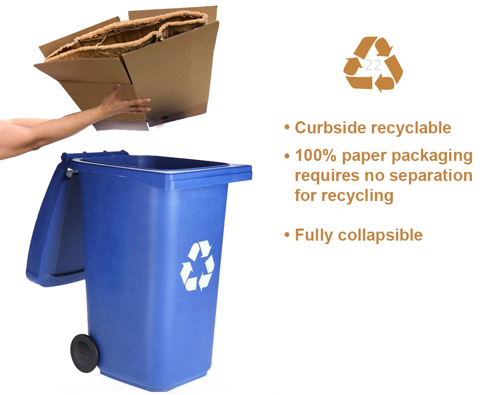 CelluLiner Curbside Recyclable